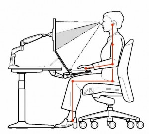 Ergonomic Diagram
